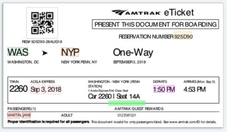 Train ticket OCR API